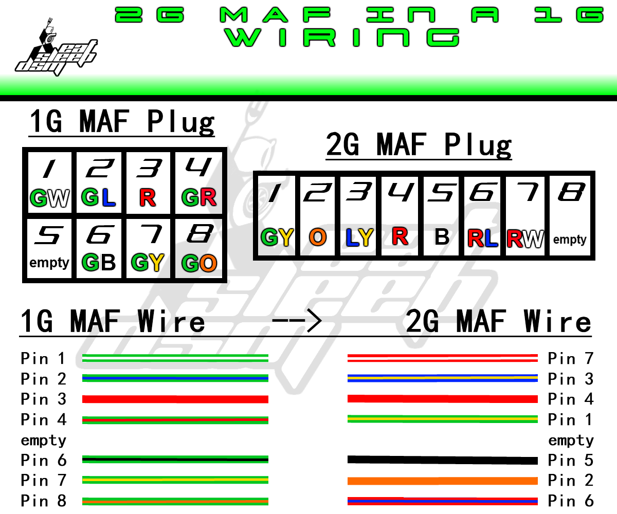 Evo 8 Maf Wiring Diagram Schematics Ford Focus Ecu 2g In A 1g By Spooligan Eat Sleep Dsm Mag